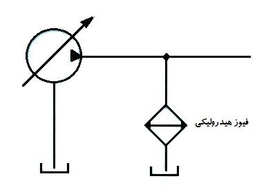 سمبل / نماد فیوز فشار نوع2 در مدار