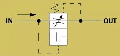 فیوز هیدرولیک کنترل سرعت با قابلیت تنظیم