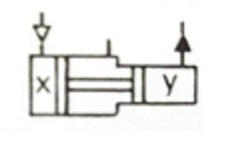 نماد عملگر هیدرونیوماتیک