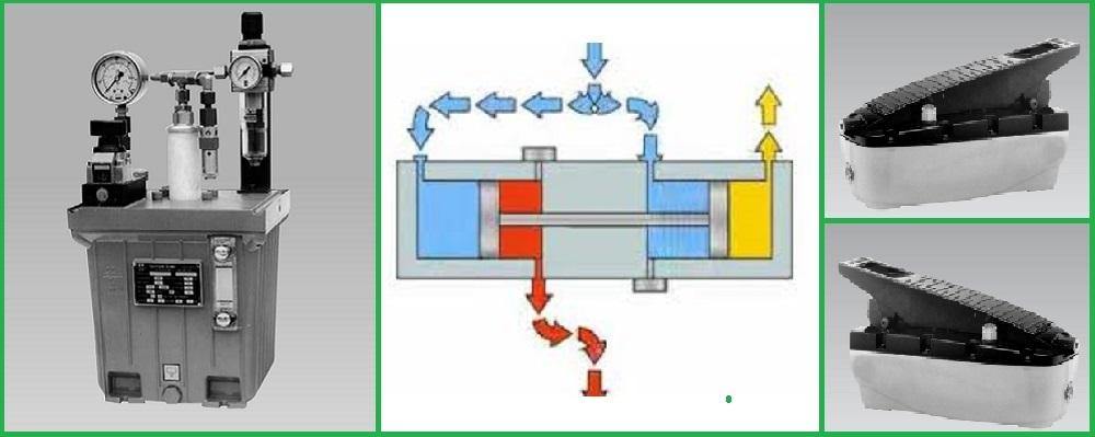 پمپ های هیدرونیوماتیک/ پمپ های هیدروپنوماتیک/ Hydropneumatic Pumps