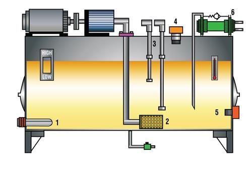 راه های ساده برای افزایش قابلیت اطمینان سیستم ها و دستگاه های هیدرولیکی